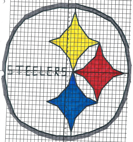 pittsburgh steelers when math happens