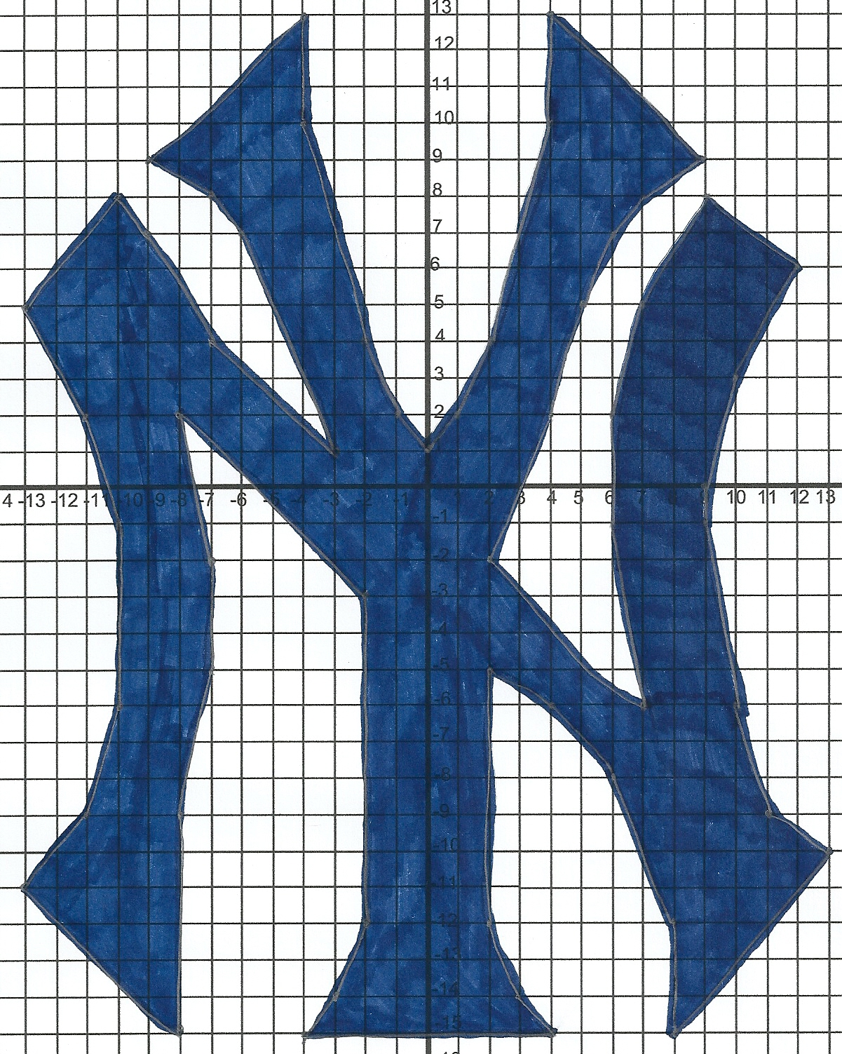 new york yankees  u2013 when math happens