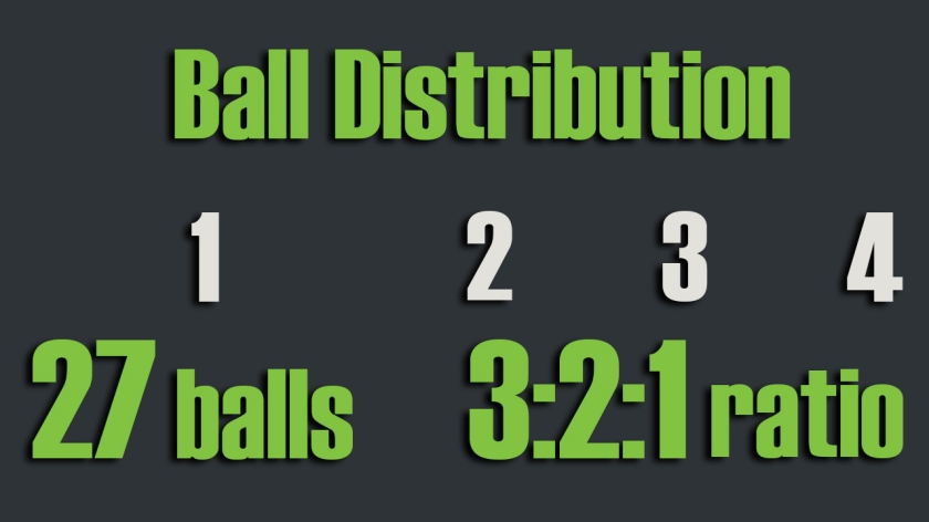Ball Count