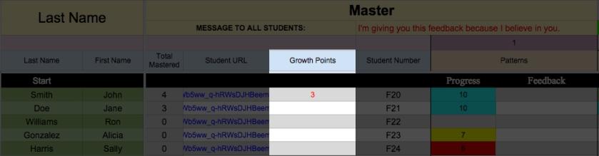 Growth Point Input