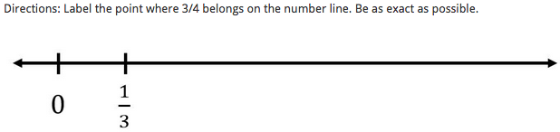 Open Middle Number Line