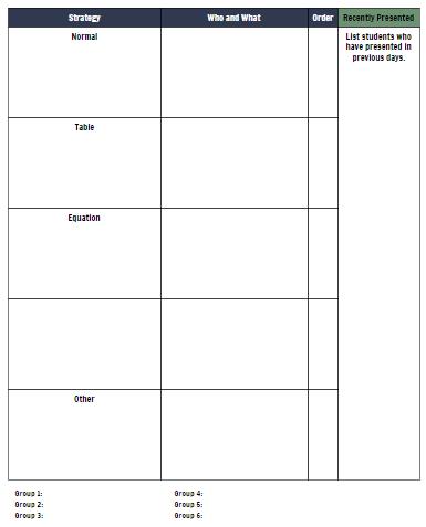 monitor chart