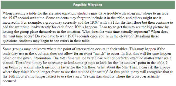 Possible Mistakes 5 Practices Elevator Stairs Phase 2