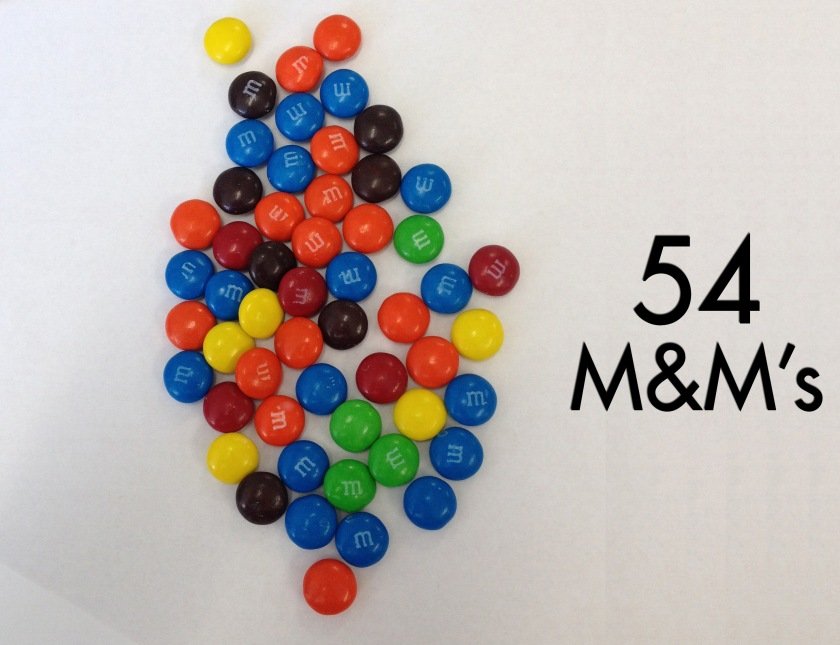 Total M&M's