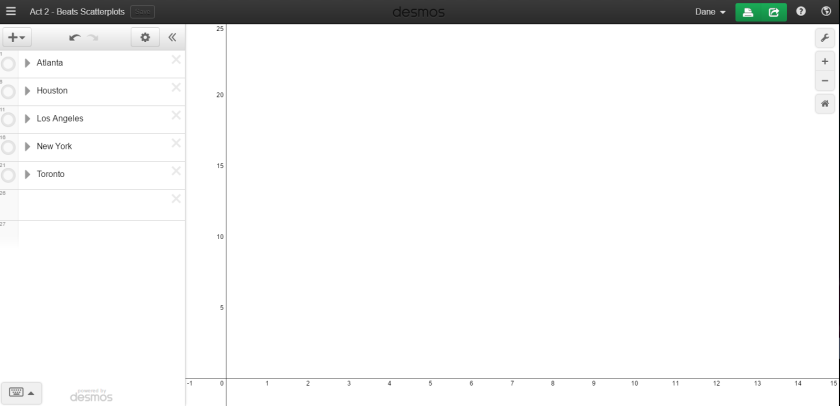 Desmos Beats Scatter Plot Template