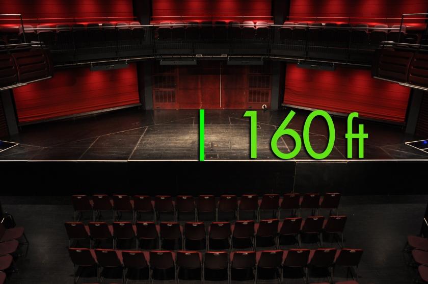 Stage Depth