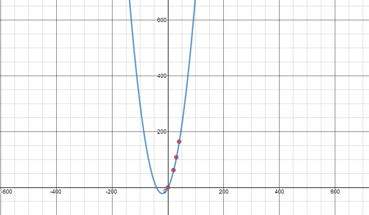 Brakes! – When Math Happens