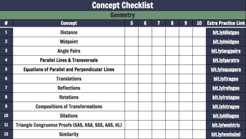 Geometry Checklist